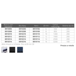 DASHBOARD STEREO GR350BT (PZ)