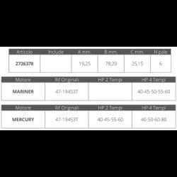 MINI ROLLER MM.50 (PZ)