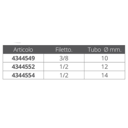 S.S AISI 316 SWIVEL JAW/JAW...